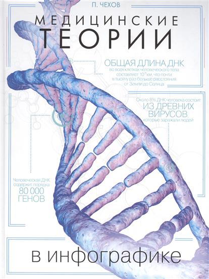 Медицинские теории в инфографике