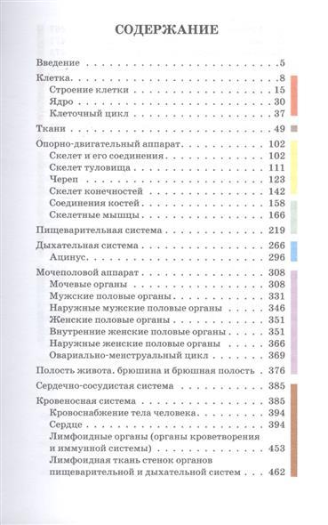 Анатомия человека. Русско-латинский атлас. 2-е издание