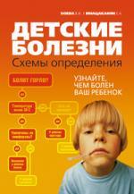 Детские болезни Схемы определения
